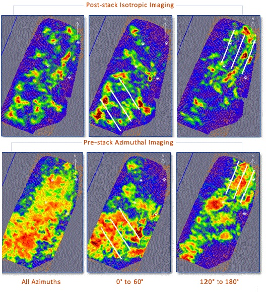 Fracture  detection using Azimuthal-AVO Attribute
