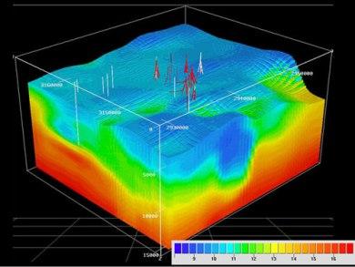 Generated pore pressure model