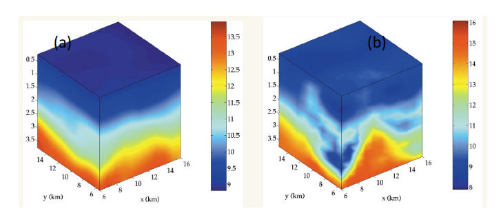 Pore pressure prediction using conventional stacking velocity (a) and tomographic velocity (b)