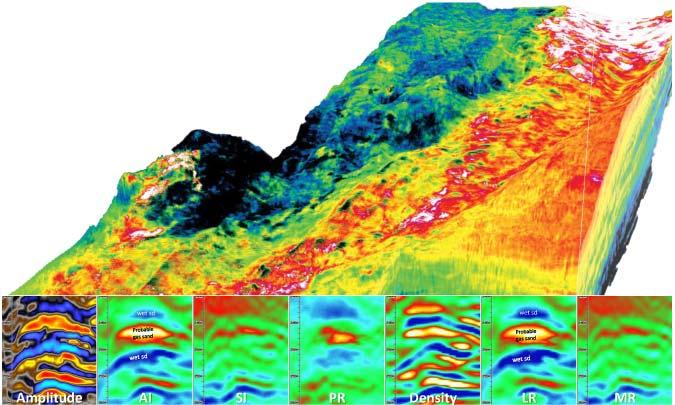 Pre stack seismic inversion attributes