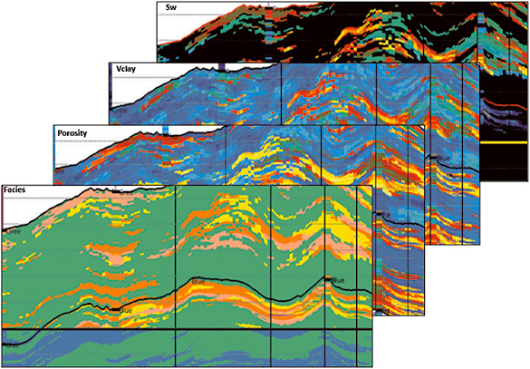 Reservoir parameters prediction from seismic data