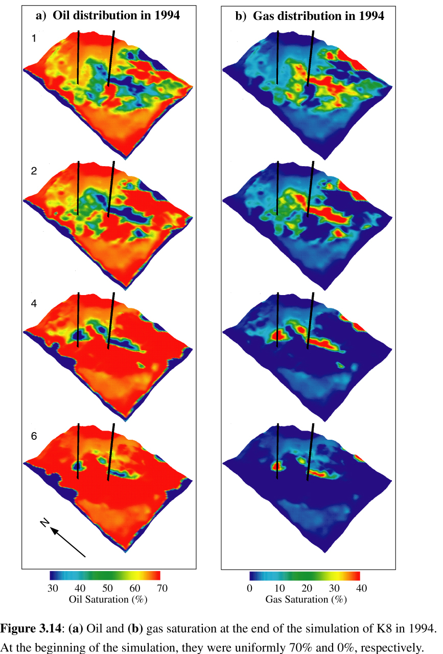 Simulation of changes in Oil and Gas saturation using time lapse data
