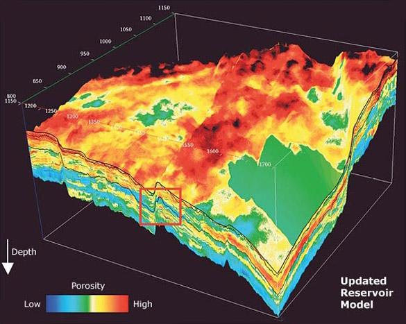 High-resolution petrophysical estimation