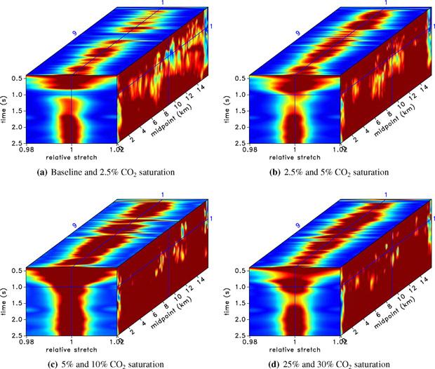 Semblance analysis of time-lapse seimic modeling